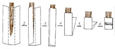 Как закручивать шерсть в бумагу для папильоток рисунок 2